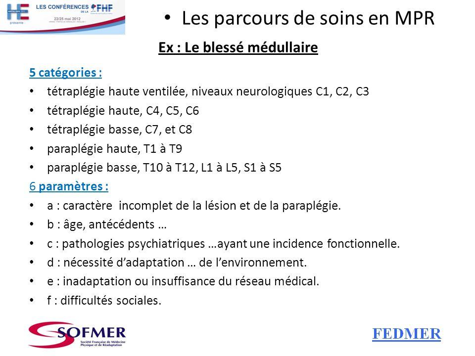 Les parcours de soins en MPR Ex : Le blessé médullaire 5 catégories : tétraplégie haute ventilée, niveaux neurologiques C1, C2, C3 tétraplégie haute,