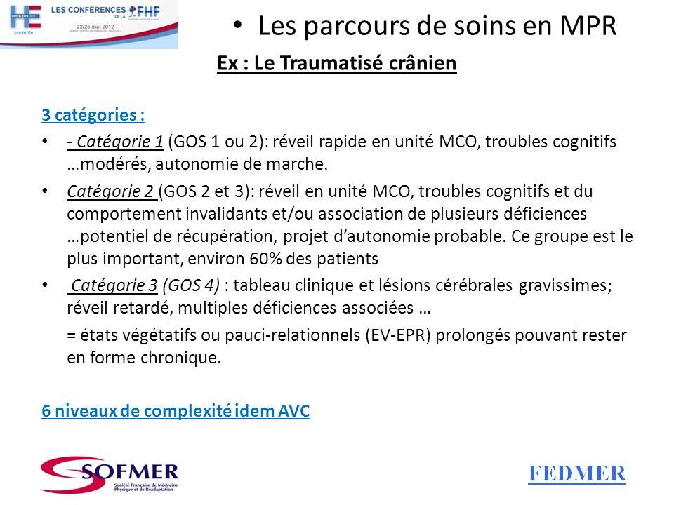 Les parcours de soins en MPR Ex : Le Traumatisé crânien 3 catégories : - Catégorie 1 (GOS 1 ou 2): réveil rapide en unité MCO, troubles cognitifs …mod