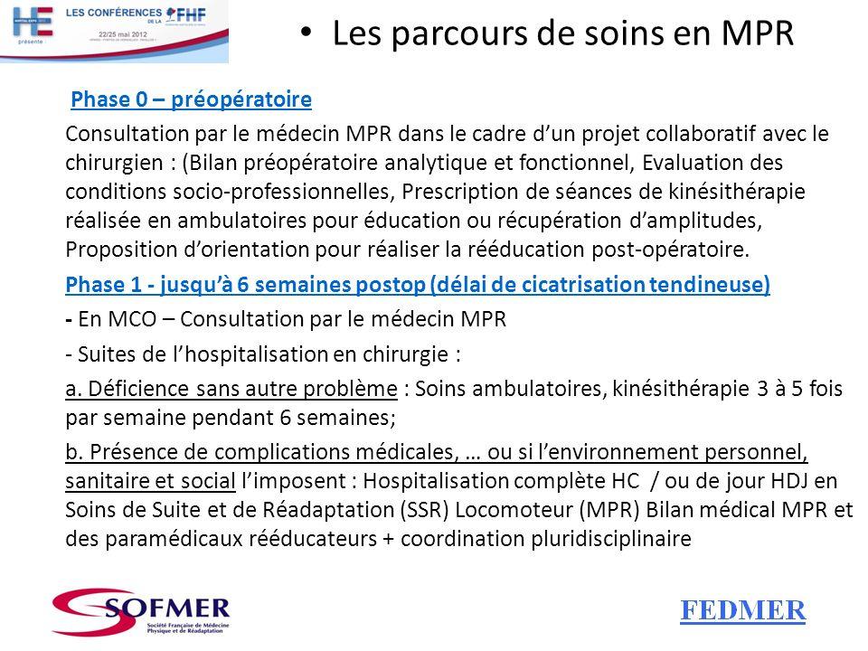 Les parcours de soins en MPR Phase 0 – préopératoire Consultation par le médecin MPR dans le cadre dun projet collaboratif avec le chirurgien : (Bilan