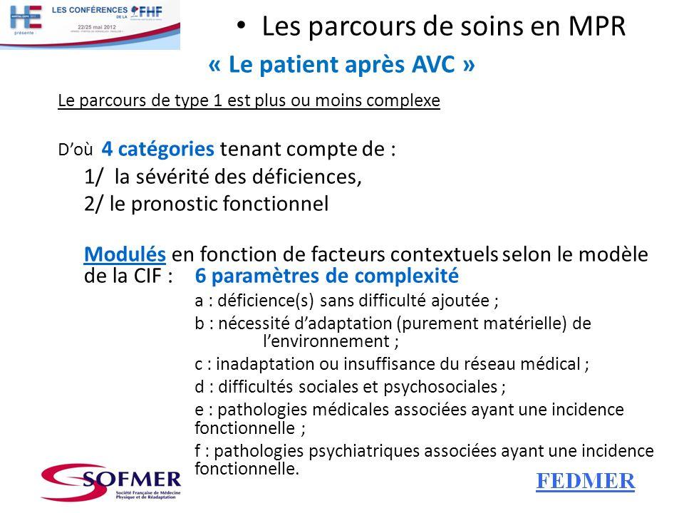 Les parcours de soins en MPR Catégorie 1 : une seule déficience.