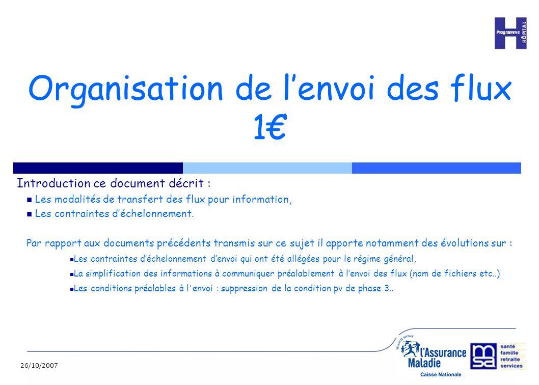 26/10/2007 Organisation de lenvoi des flux 1 Introduction ce document décrit : Les modalités de transfert des flux pour information, Les contraintes déchelonnement.