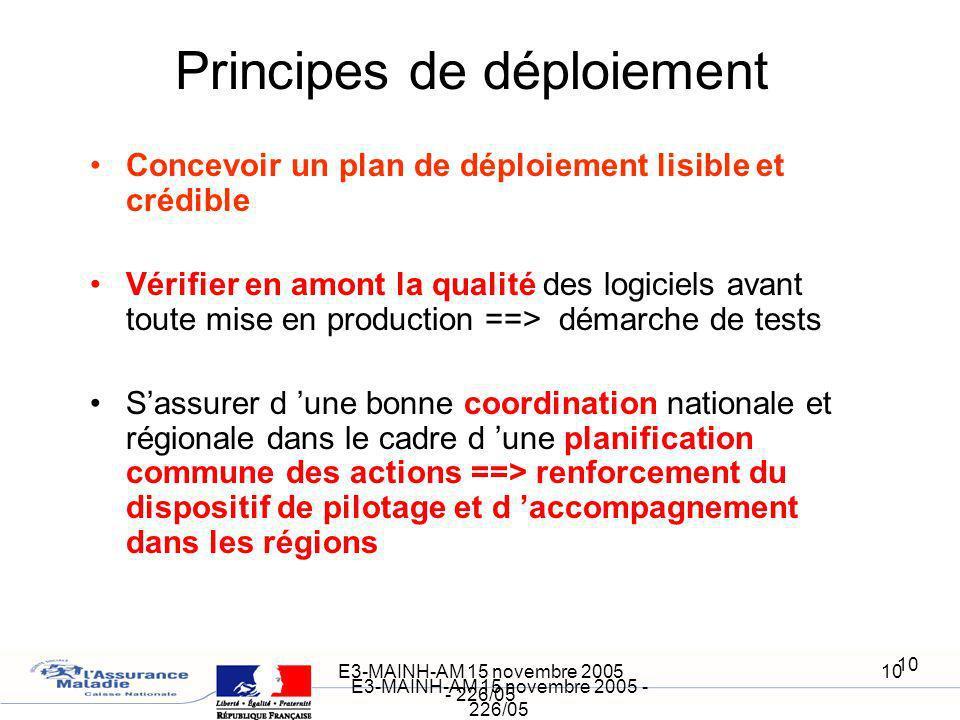 E3-MAINH-AM 15 novembre 2005 - 226/05 10 E3-MAINH-AM 15 novembre 2005 - 226/05 10 Principes de déploiement Concevoir un plan de déploiement lisible et