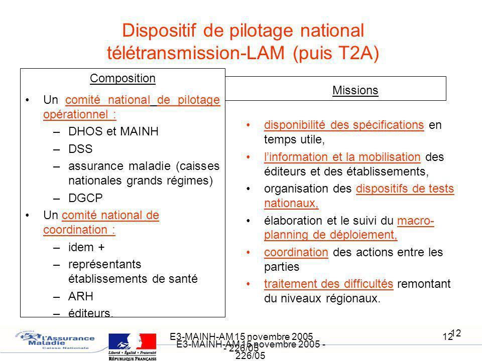 E3-MAINH-AM 15 novembre 2005 - 226/05 12 E3-MAINH-AM 15 novembre 2005 - 226/05 12 Composition Un comité national de pilotage opérationnel : –DHOS et M