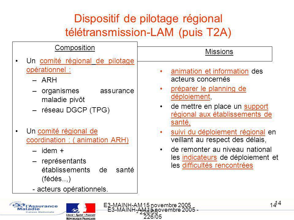 E3-MAINH-AM 15 novembre 2005 - 226/05 14 E3-MAINH-AM 15 novembre 2005 - 226/05 14 Composition Un comité régional de pilotage opérationnel : –ARH –orga