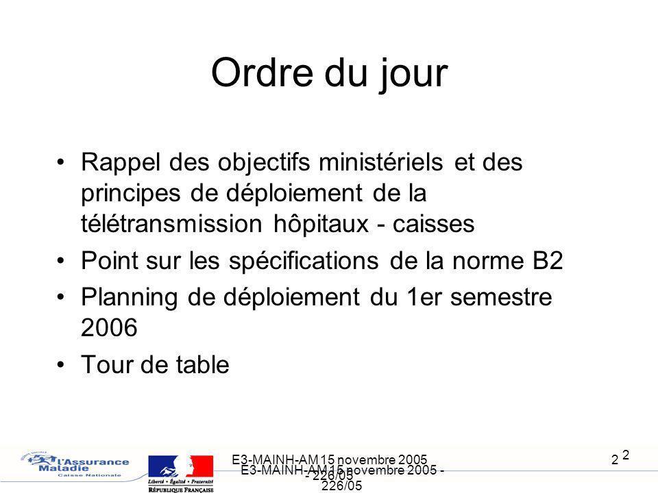 E3-MAINH-AM 15 novembre 2005 - 226/05 2 2 Ordre du jour Rappel des objectifs ministériels et des principes de déploiement de la télétransmission hôpit