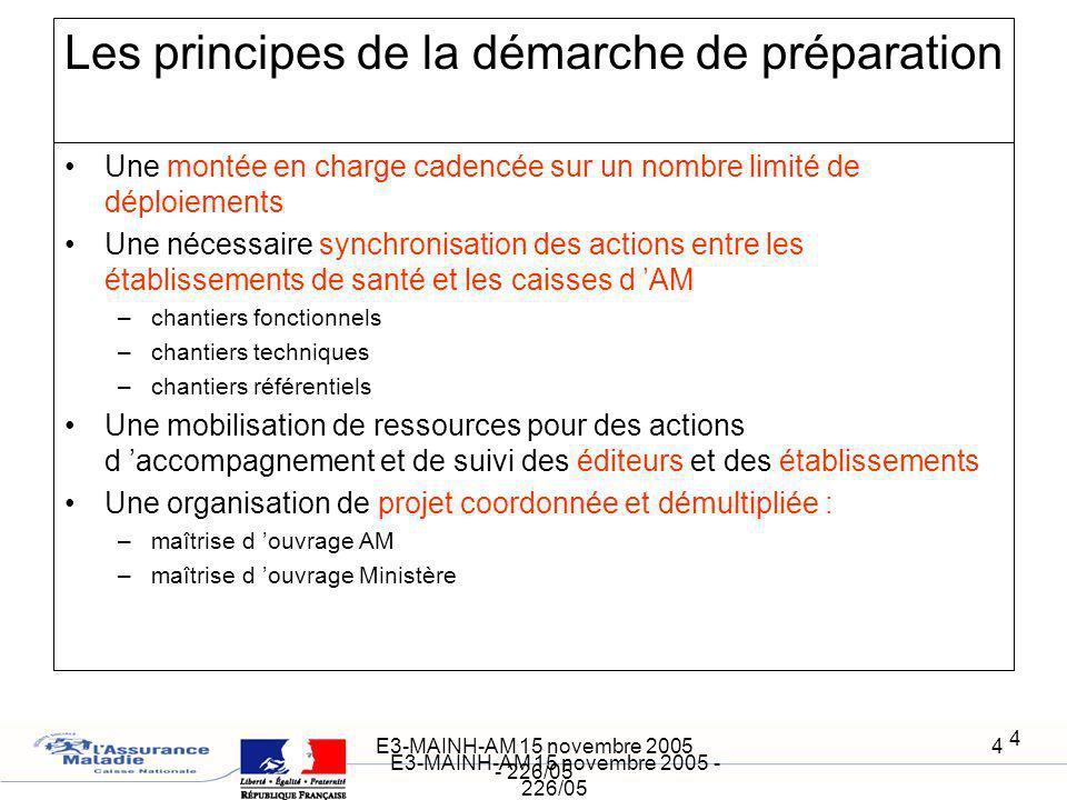 E3-MAINH-AM 15 novembre 2005 - 226/05 4 4 Les principes de la démarche de préparation Une montée en charge cadencée sur un nombre limité de déploiemen