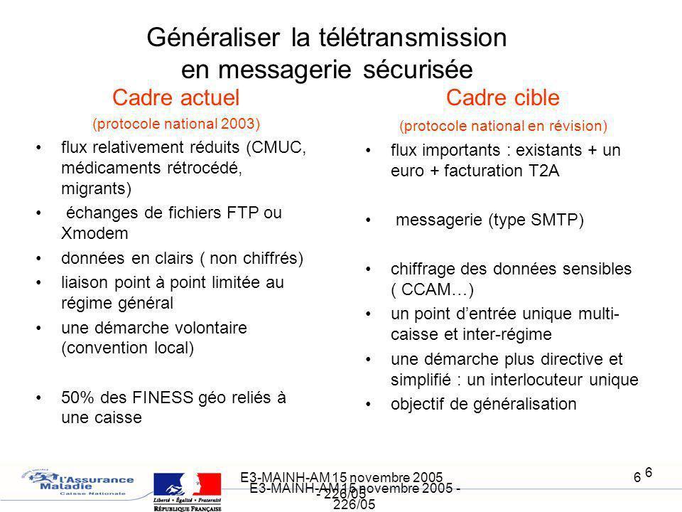 E3-MAINH-AM 15 novembre 2005 - 226/05 6 6 Généraliser la télétransmission en messagerie sécurisée Cadre actuel (protocole national 2003) flux relative