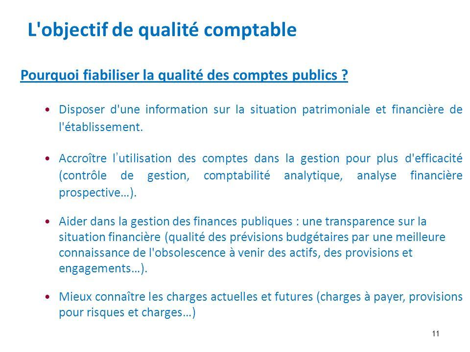11 L'objectif de qualité comptable Pourquoi fiabiliser la qualité des comptes publics ? Disposer d'une information sur la situation patrimoniale et fi