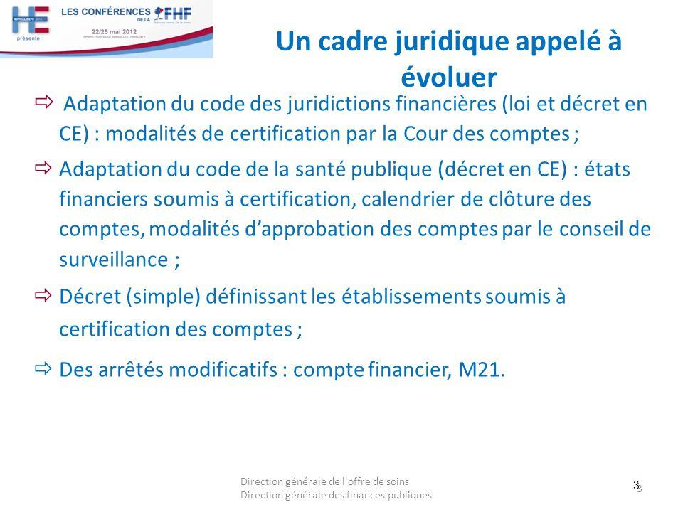 3 Un cadre juridique appelé à évoluer Adaptation du code des juridictions financières (loi et décret en CE) : modalités de certification par la Cour d