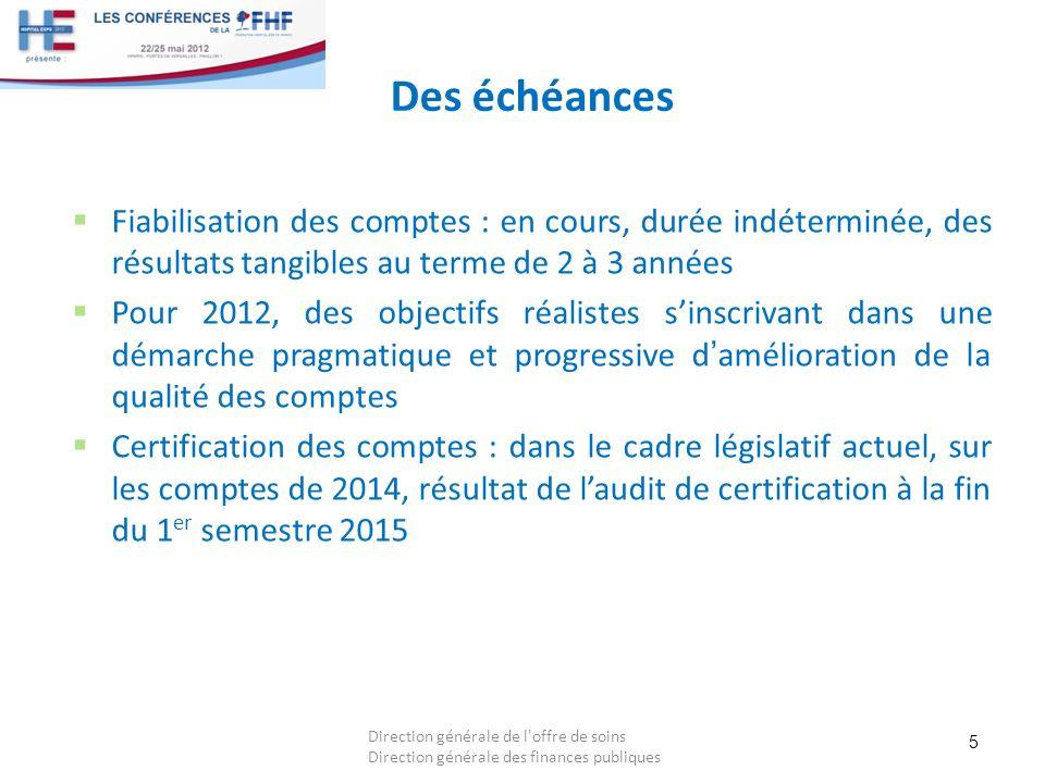 5 Des échéances Fiabilisation des comptes : en cours, durée indéterminée, des résultats tangibles au terme de 2 à 3 années Pour 2012, des objectifs ré