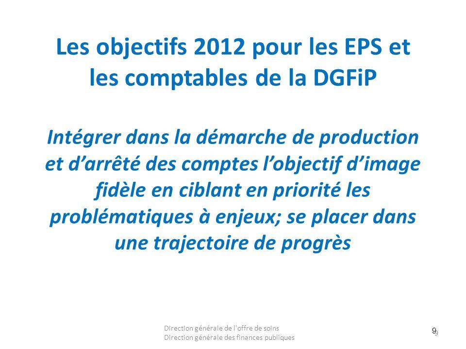 9 Les objectifs 2012 pour les EPS et les comptables de la DGFiP Intégrer dans la démarche de production et darrêté des comptes lobjectif dimage fidèle