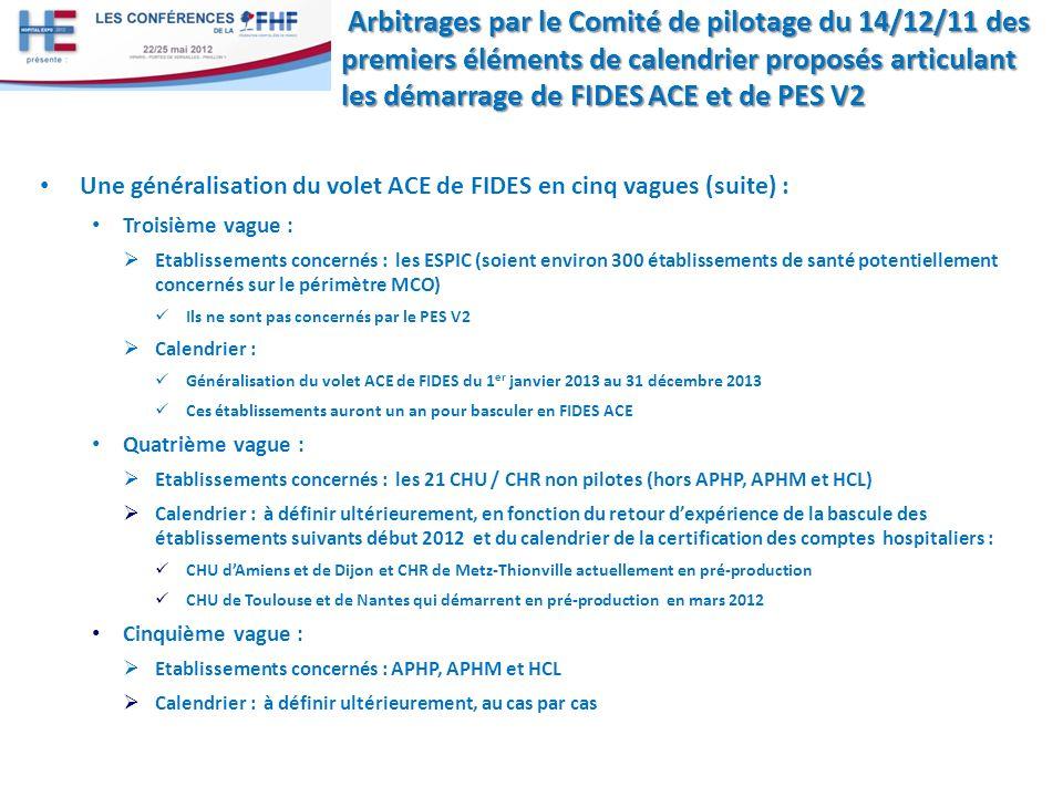 Arbitrages par le Comité de pilotage du 14/12/11 des premiers éléments de calendrier proposés articulant les démarrage de FIDES ACE et de PES V2 Arbitrages par le Comité de pilotage du 14/12/11 des premiers éléments de calendrier proposés articulant les démarrage de FIDES ACE et de PES V2 Une généralisation du volet ACE de FIDES en cinq vagues (suite) : Troisième vague : Etablissements concernés : les ESPIC (soient environ 300 établissements de santé potentiellement concernés sur le périmètre MCO) Ils ne sont pas concernés par le PES V2 Calendrier : Généralisation du volet ACE de FIDES du 1 er janvier 2013 au 31 décembre 2013 Ces établissements auront un an pour basculer en FIDES ACE Quatrième vague : Etablissements concernés : les 21 CHU / CHR non pilotes (hors APHP, APHM et HCL) Calendrier : à définir ultérieurement, en fonction du retour dexpérience de la bascule des établissements suivants début 2012 et du calendrier de la certification des comptes hospitaliers : CHU dAmiens et de Dijon et CHR de Metz-Thionville actuellement en pré-production CHU de Toulouse et de Nantes qui démarrent en pré-production en mars 2012 Cinquième vague : Etablissements concernés : APHP, APHM et HCL Calendrier : à définir ultérieurement, au cas par cas