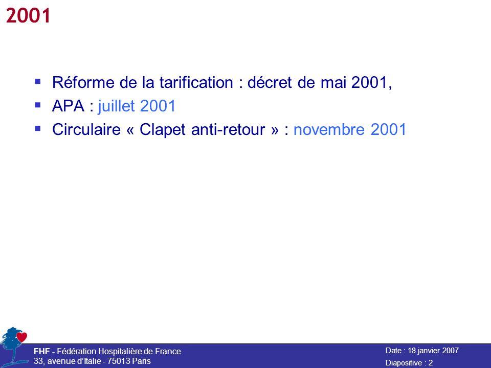 Date : 18 janvier 2007 FHF - Fédération Hospitalière de France 33, avenue dItalie - 75013 Paris Diapositive : 2 2001 Réforme de la tarification : décret de mai 2001, APA : juillet 2001 Circulaire « Clapet anti-retour » : novembre 2001