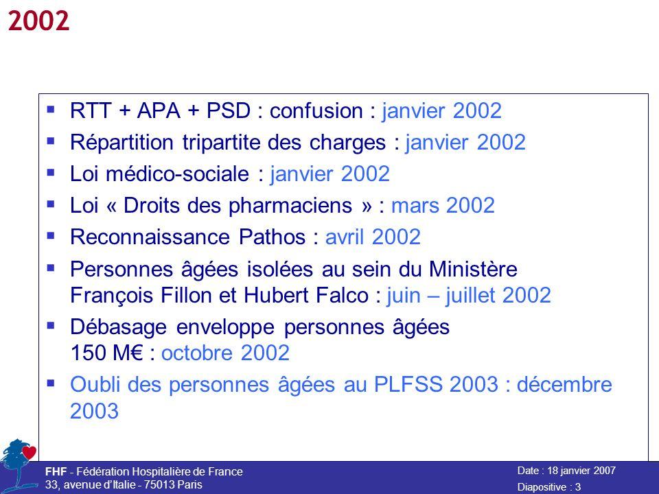 Date : 18 janvier 2007 FHF - Fédération Hospitalière de France 33, avenue dItalie - 75013 Paris Diapositive : 3 2002 RTT + APA + PSD : confusion : jan