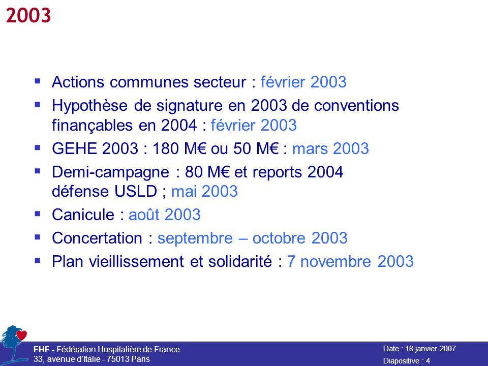 Date : 18 janvier 2007 FHF - Fédération Hospitalière de France 33, avenue dItalie - 75013 Paris Diapositive : 4 2003 Actions communes secteur : févrie