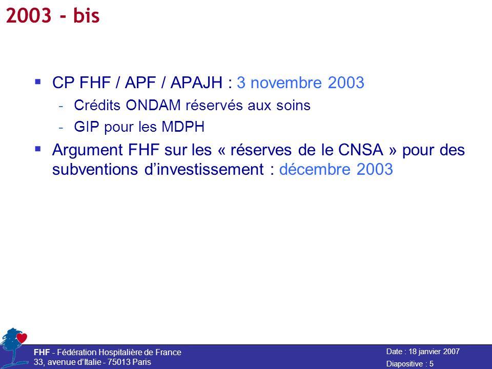 Date : 18 janvier 2007 FHF - Fédération Hospitalière de France 33, avenue dItalie - 75013 Paris Diapositive : 5 2003 - bis CP FHF / APF / APAJH : 3 novembre 2003 -Crédits ONDAM réservés aux soins -GIP pour les MDPH Argument FHF sur les « réserves de le CNSA » pour des subventions dinvestissement : décembre 2003