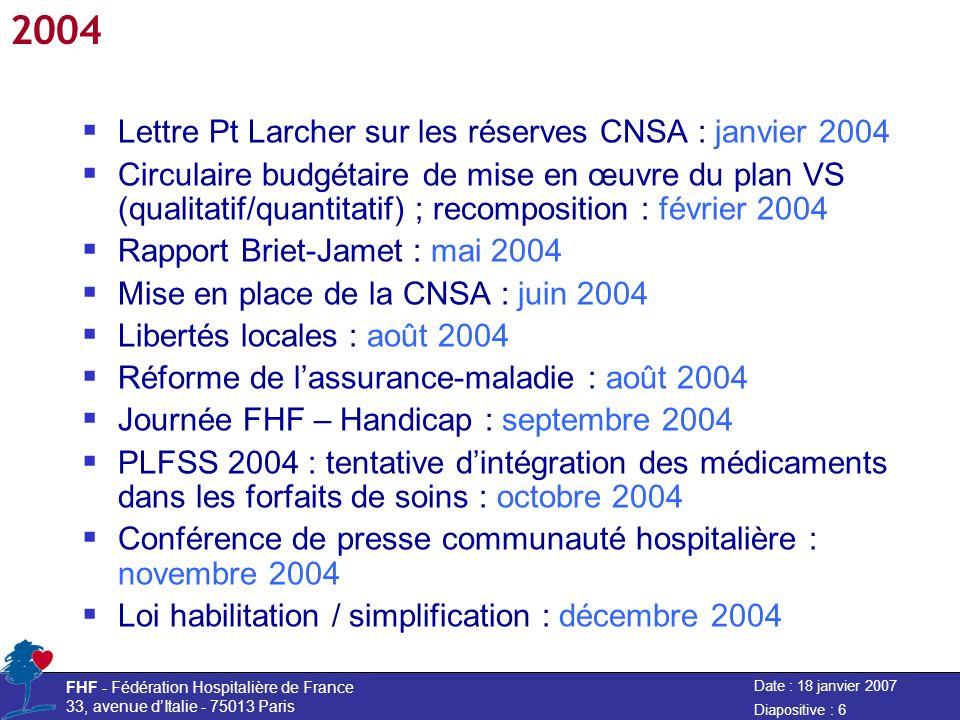 Date : 18 janvier 2007 FHF - Fédération Hospitalière de France 33, avenue dItalie - 75013 Paris Diapositive : 6 2004 Lettre Pt Larcher sur les réserves CNSA : janvier 2004 Circulaire budgétaire de mise en œuvre du plan VS (qualitatif/quantitatif) ; recomposition : février 2004 Rapport Briet-Jamet : mai 2004 Mise en place de la CNSA : juin 2004 Libertés locales : août 2004 Réforme de lassurance-maladie : août 2004 Journée FHF – Handicap : septembre 2004 PLFSS 2004 : tentative dintégration des médicaments dans les forfaits de soins : octobre 2004 Conférence de presse communauté hospitalière : novembre 2004 Loi habilitation / simplification : décembre 2004