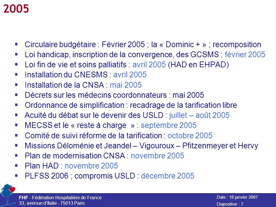 Date : 18 janvier 2007 FHF - Fédération Hospitalière de France 33, avenue dItalie - 75013 Paris Diapositive : 7 2005 Circulaire budgétaire : Février 2005 ; la « Dominic + » ; recomposition Loi handicap, inscription de la convergence, des GCSMS : février 2005 Loi fin de vie et soins palliatifs : avril 2005 (HAD en EHPAD) Installation du CNESMS : avril 2005 Installation de la CNSA : mai 2005 Décrets sur les médecins coordonnateurs : mai 2005 Ordonnance de simplification : recadrage de la tarification libre Acuité du débat sur le devenir des USLD : juillet – août 2005 MECSS et le « reste à charge » : septembre 2005 Comité de suivi réforme de la tarification : octobre 2005 Missions Déloménie et Jeandel – Vigouroux – Pfitzenmeyer et Hervy Plan de modernisation CNSA : novembre 2005 Plan HAD : novembre 2005 PLFSS 2006 ; compromis USLD : décembre 2005