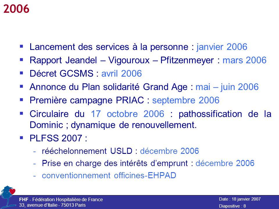 Date : 18 janvier 2007 FHF - Fédération Hospitalière de France 33, avenue dItalie - 75013 Paris Diapositive : 8 2006 Lancement des services à la perso