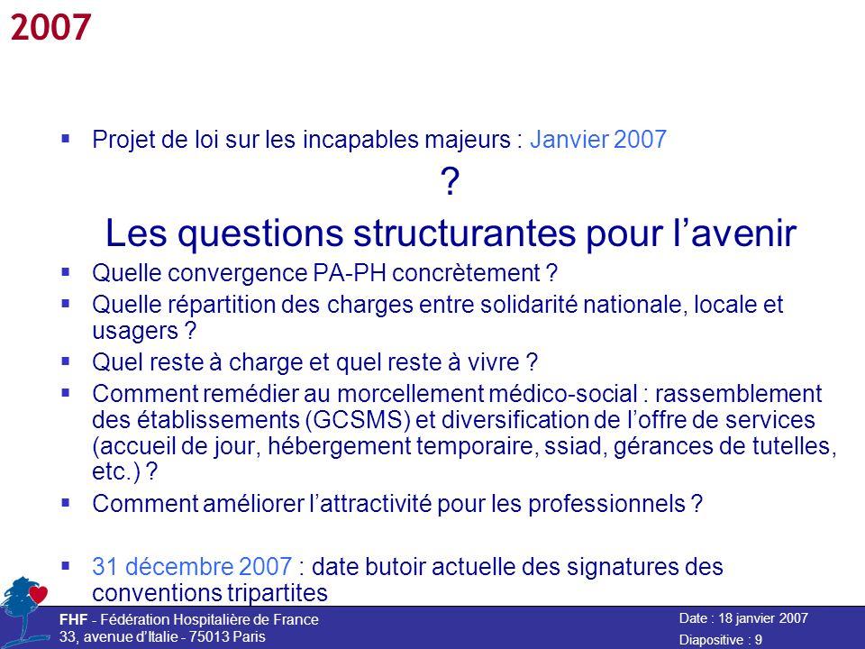 Date : 18 janvier 2007 FHF - Fédération Hospitalière de France 33, avenue dItalie - 75013 Paris Diapositive : 9 2007 Projet de loi sur les incapables