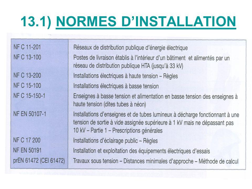 13.1) NORMES DINSTALLATION