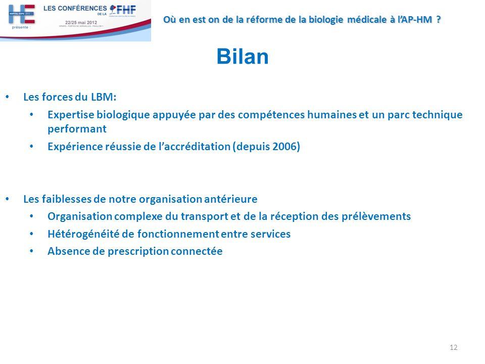 Où en est on de la réforme de la biologie médicale à lAP-HM ? 12 Bilan Les forces du LBM: Expertise biologique appuyée par des compétences humaines et