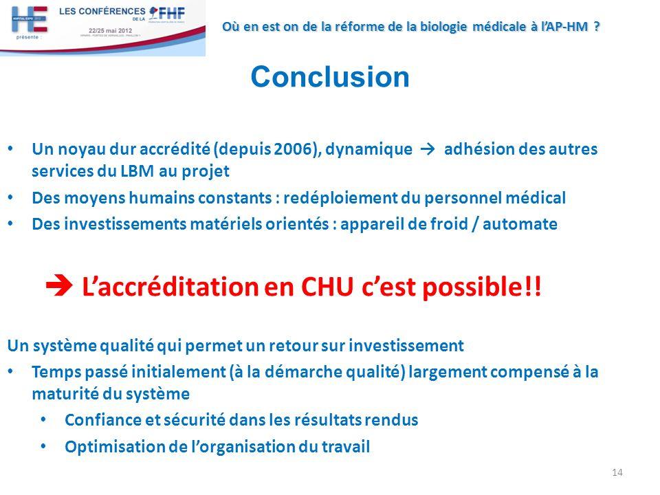 Où en est on de la réforme de la biologie médicale à lAP-HM ? 14 Conclusion Un noyau dur accrédité (depuis 2006), dynamique adhésion des autres servic