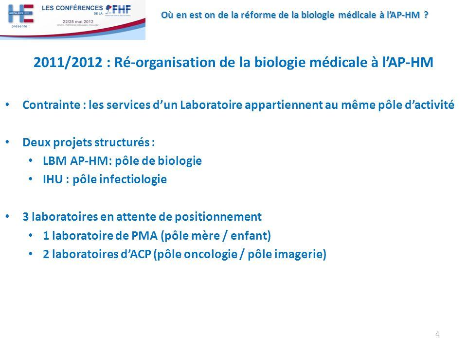 Où en est on de la réforme de la biologie médicale à lAP-HM ? 2011/2012 : Ré-organisation de la biologie médicale à lAP-HM Contrainte : les services d