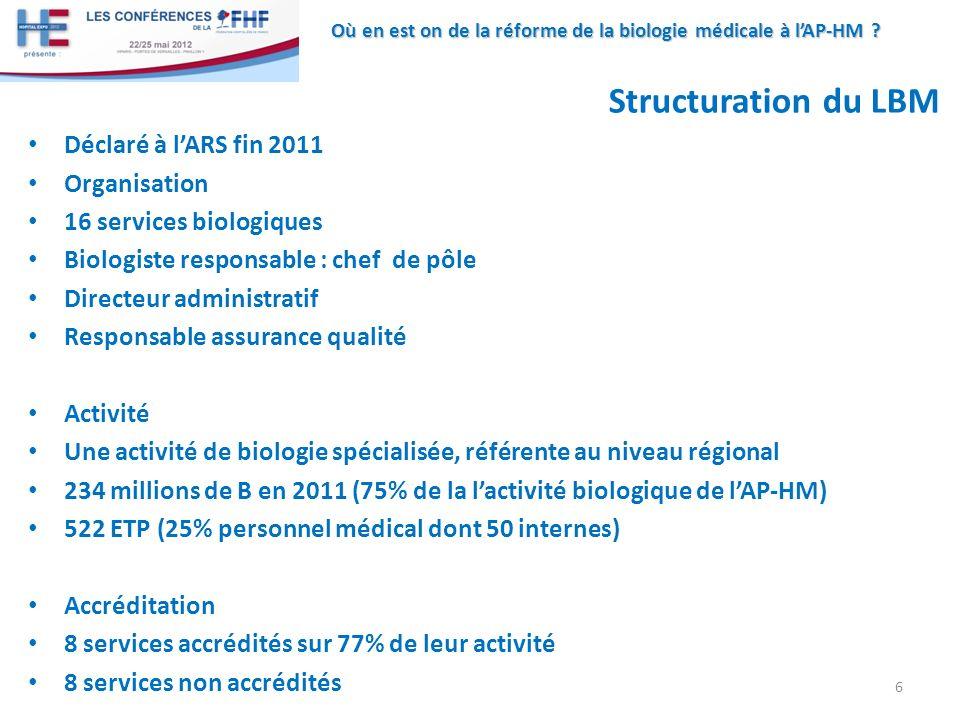 Où en est on de la réforme de la biologie médicale à lAP-HM ? Structuration du LBM Déclaré à lARS fin 2011 Organisation 16 services biologiques Biolog