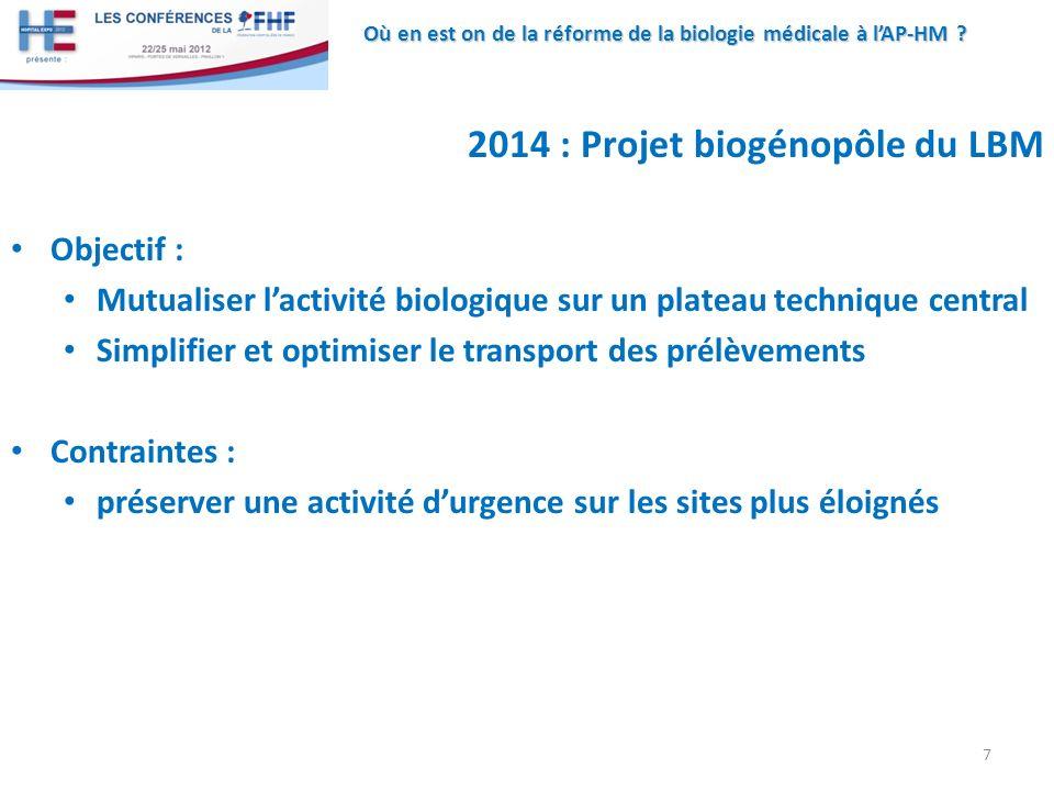 Où en est on de la réforme de la biologie médicale à lAP-HM ? 2014 : Projet biogénopôle du LBM Objectif : Mutualiser lactivité biologique sur un plate