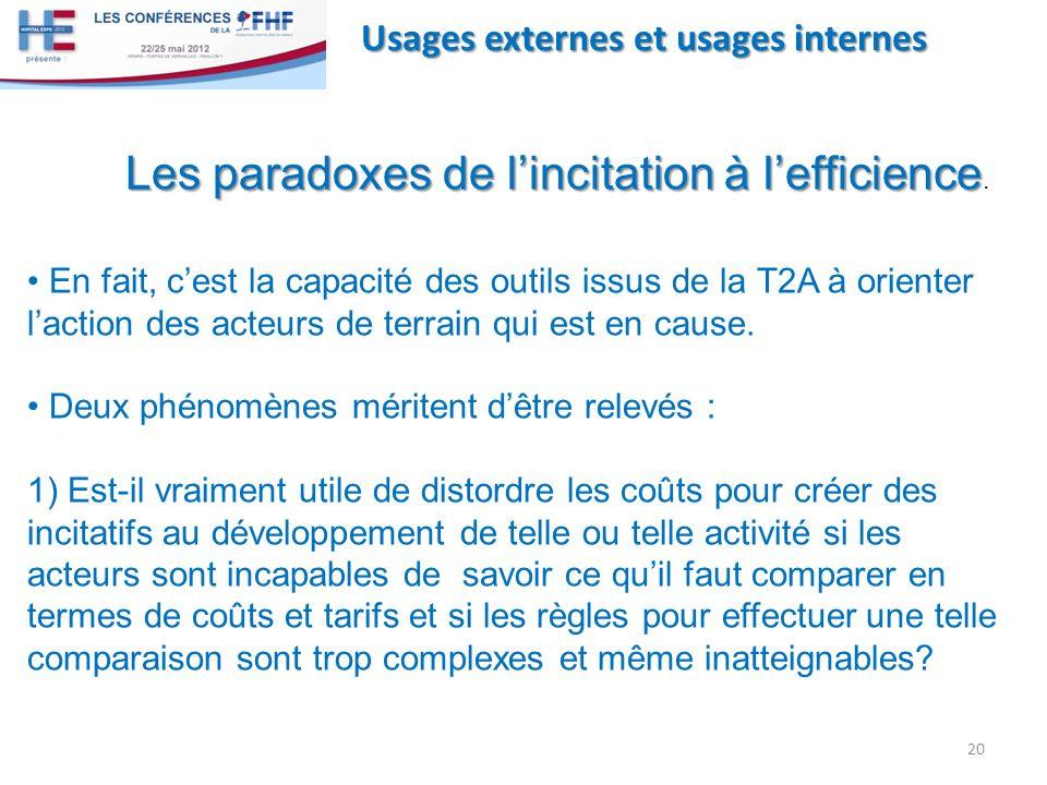 20 Usages externes et usages internes Les paradoxes de lincitation à lefficience Les paradoxes de lincitation à lefficience. En fait, cest la capacité