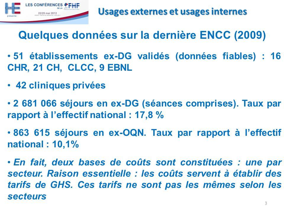 3 Usages externes et usages internes Quelques données sur la dernière ENCC (2009) 51 établissements ex-DG validés (données fiables) : 16 CHR, 21 CH, C