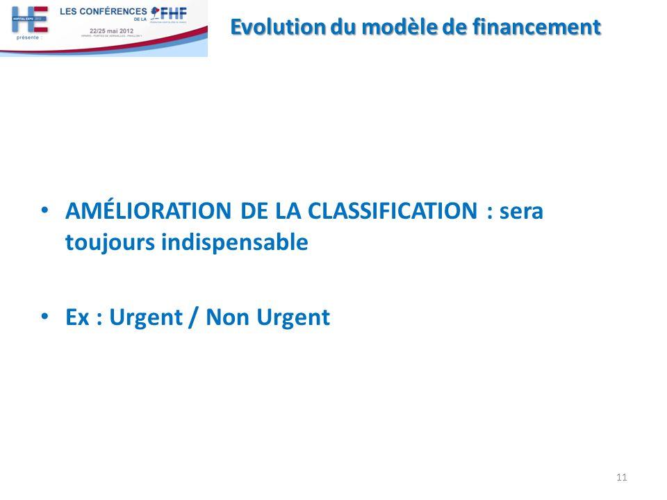 AMÉLIORATION DE LA CLASSIFICATION : sera toujours indispensable Ex : Urgent / Non Urgent 11 Evolution du modèle de financement