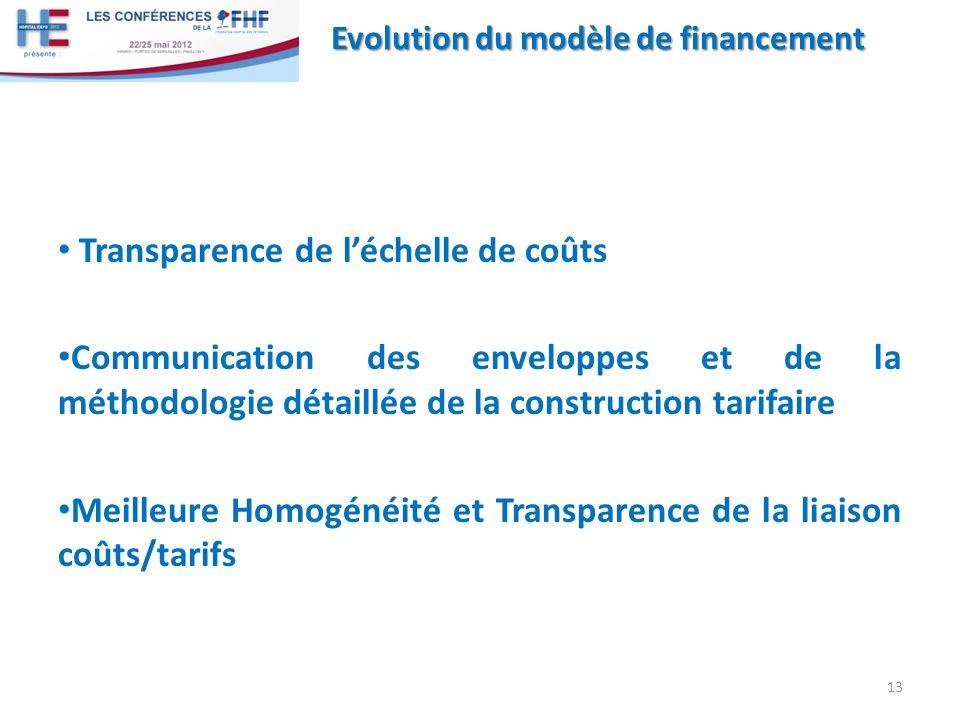 Transparence de léchelle de coûts Communication des enveloppes et de la méthodologie détaillée de la construction tarifaire Meilleure Homogénéité et Transparence de la liaison coûts/tarifs 13 Evolution du modèle de financement