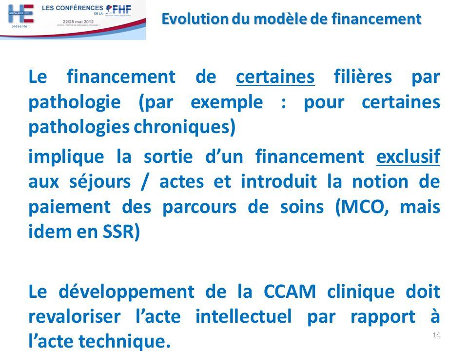 Le financement de certaines filières par pathologie (par exemple : pour certaines pathologies chroniques) implique la sortie dun financement exclusif
