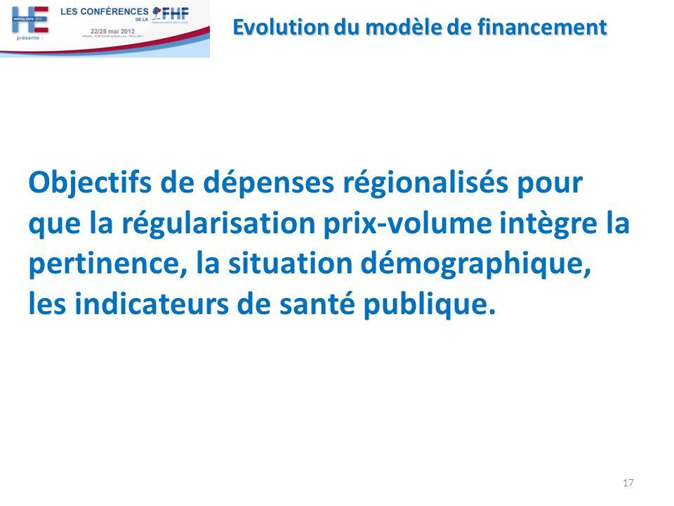 Objectifs de dépenses régionalisés pour que la régularisation prix-volume intègre la pertinence, la situation démographique, les indicateurs de santé publique.