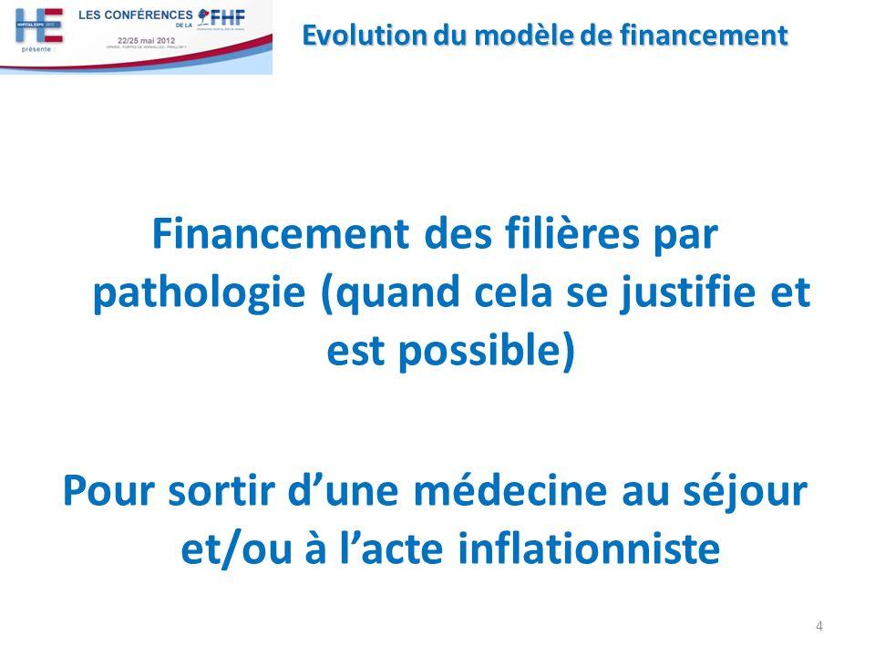 Financement des filières par pathologie (quand cela se justifie et est possible) Pour sortir dune médecine au séjour et/ou à lacte inflationniste 4 Ev