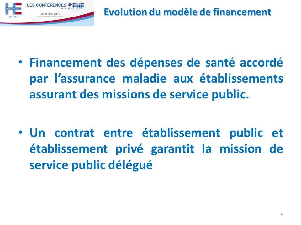 Financement des dépenses de santé accordé par lassurance maladie aux établissements assurant des missions de service public.