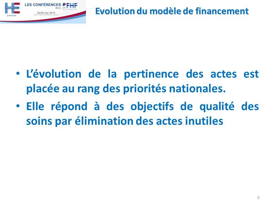 Lévolution de la pertinence des actes est placée au rang des priorités nationales. Elle répond à des objectifs de qualité des soins par élimination de