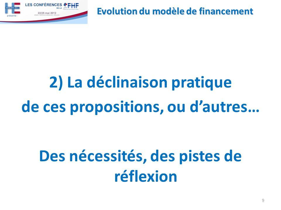 2) La déclinaison pratique de ces propositions, ou dautres… Des nécessités, des pistes de réflexion 9 Evolution du modèle de financement