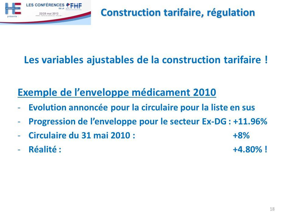 Les variables ajustables de la construction tarifaire .