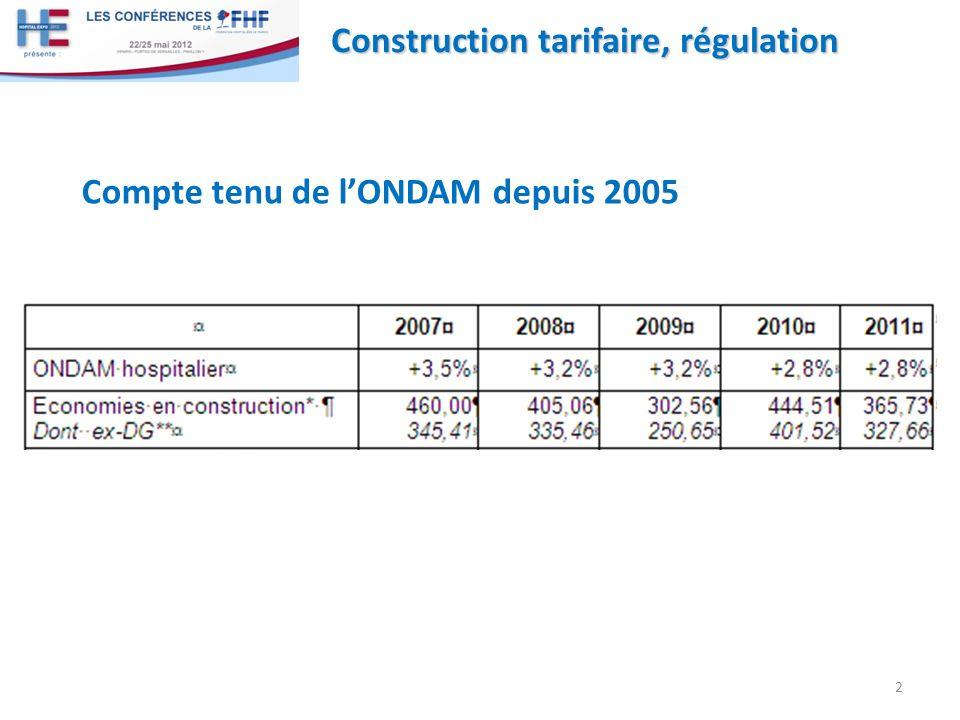 3 Construction tarifaire, régulation Activité depuis 2005