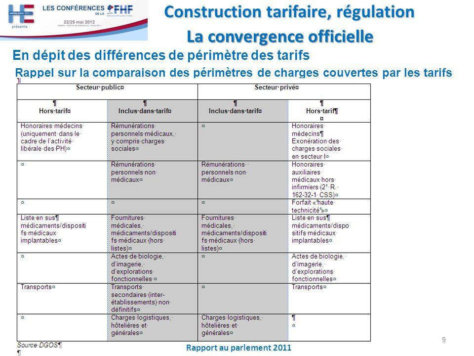 Activité globale (Médecine + Chirurgie + Obstétrique), HC + hdj 10 Construction tarifaire, régulation La convergence officielle La convergence en dépit de lâge