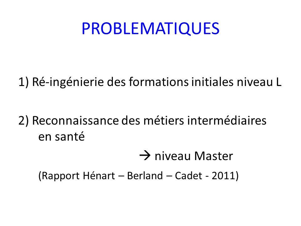 PROBLEMATIQUES 1) Ré-ingénierie des formations initiales niveau L 2) Reconnaissance des métiers intermédiaires en santé niveau Master (Rapport Hénart – Berland – Cadet - 2011)