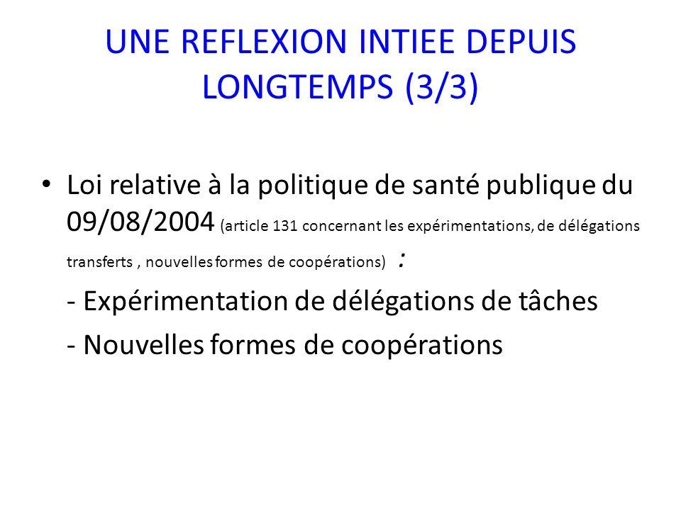 UNE REFLEXION INTIEE DEPUIS LONGTEMPS (3/3) Loi relative à la politique de santé publique du 09/08/2004 (article 131 concernant les expérimentations, de délégations transferts, nouvelles formes de coopérations) : - Expérimentation de délégations de tâches - Nouvelles formes de coopérations