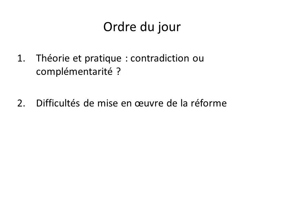 Ordre du jour 1.Théorie et pratique : contradiction ou complémentarité ? 2.Difficultés de mise en œuvre de la réforme