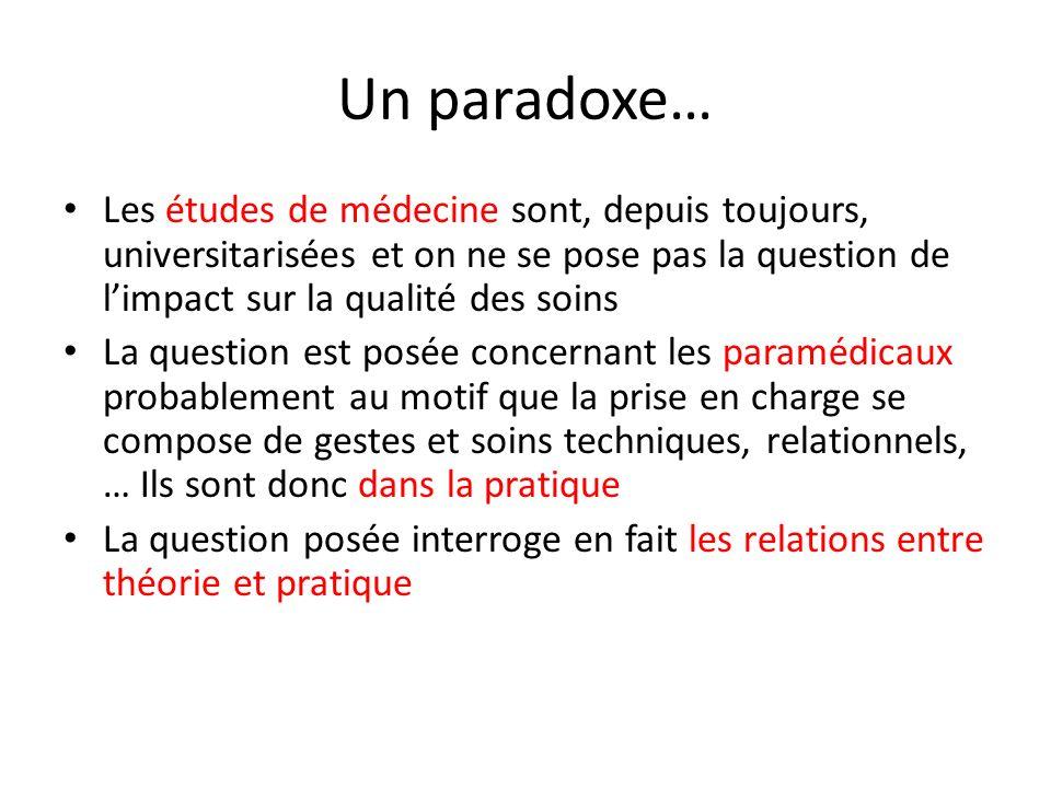 Un paradoxe… Les études de médecine sont, depuis toujours, universitarisées et on ne se pose pas la question de limpact sur la qualité des soins La qu