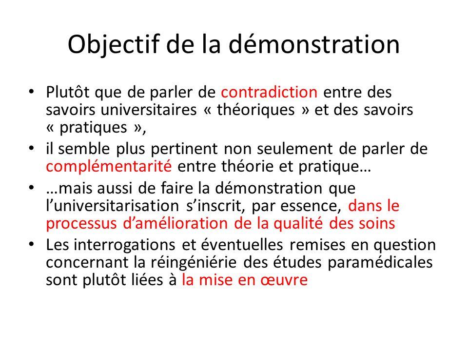 Objectif de la démonstration Plutôt que de parler de contradiction entre des savoirs universitaires « théoriques » et des savoirs « pratiques », il se