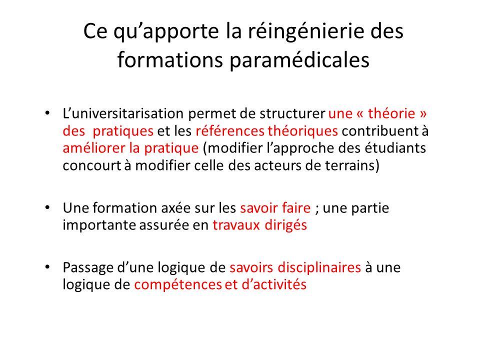 Ce quapporte la réingénierie des formations paramédicales Luniversitarisation permet de structurer une « théorie » des pratiques et les références thé