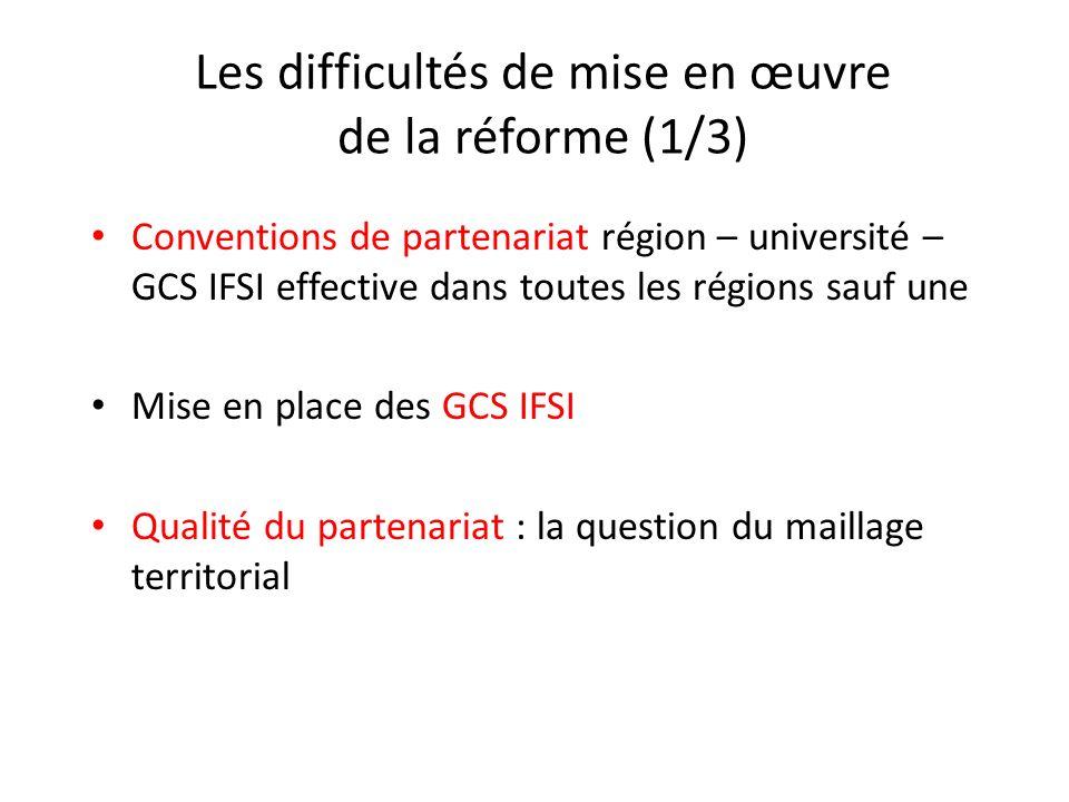Les difficultés de mise en œuvre de la réforme (1/3) Conventions de partenariat région – université – GCS IFSI effective dans toutes les régions sauf